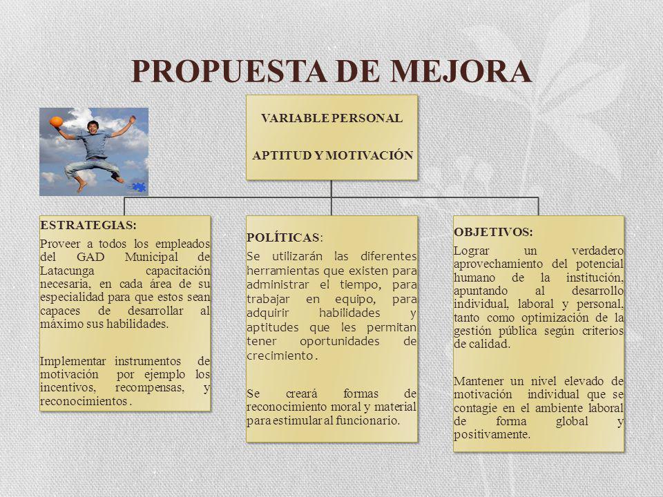 PROPUESTA DE MEJORA VARIABLE PERSONAL APTITUD Y MOTIVACIÓN