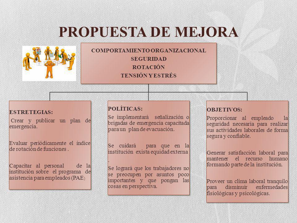 PROPUESTA DE MEJORA TENSIÓN Y ESTRÉS