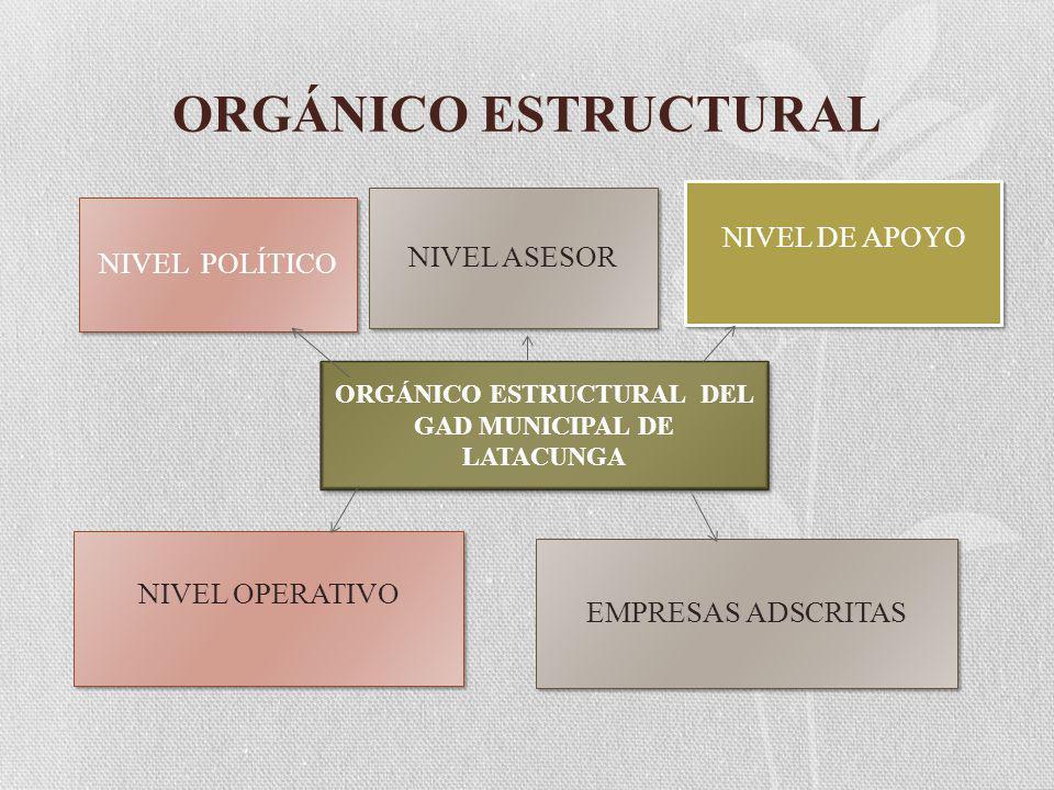 ORGÁNICO ESTRUCTURAL DEL GAD MUNICIPAL DE LATACUNGA