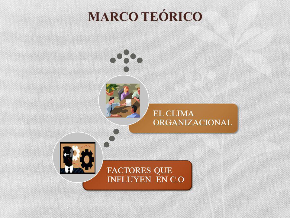 MARCO TEÓRICO FACTORES QUE INFLUYEN EN C.O EL CLIMA ORGANIZACIONAL