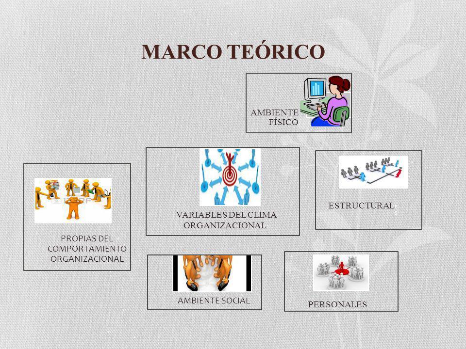 MARCO TEÓRICO AMBIENTE FÍSICO ESTRUCTURALES