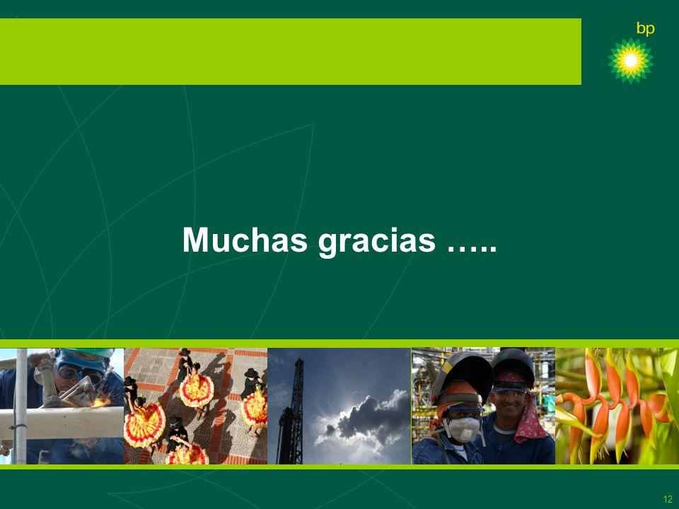 Muchas gracias …..