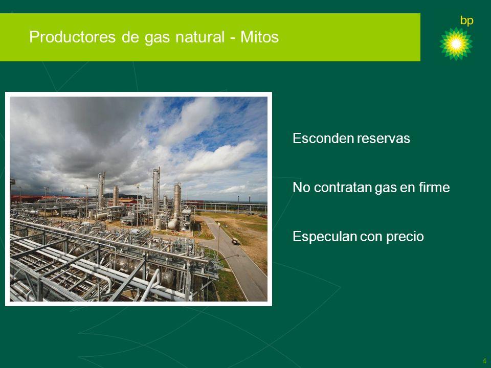 Productores de gas natural - Mitos