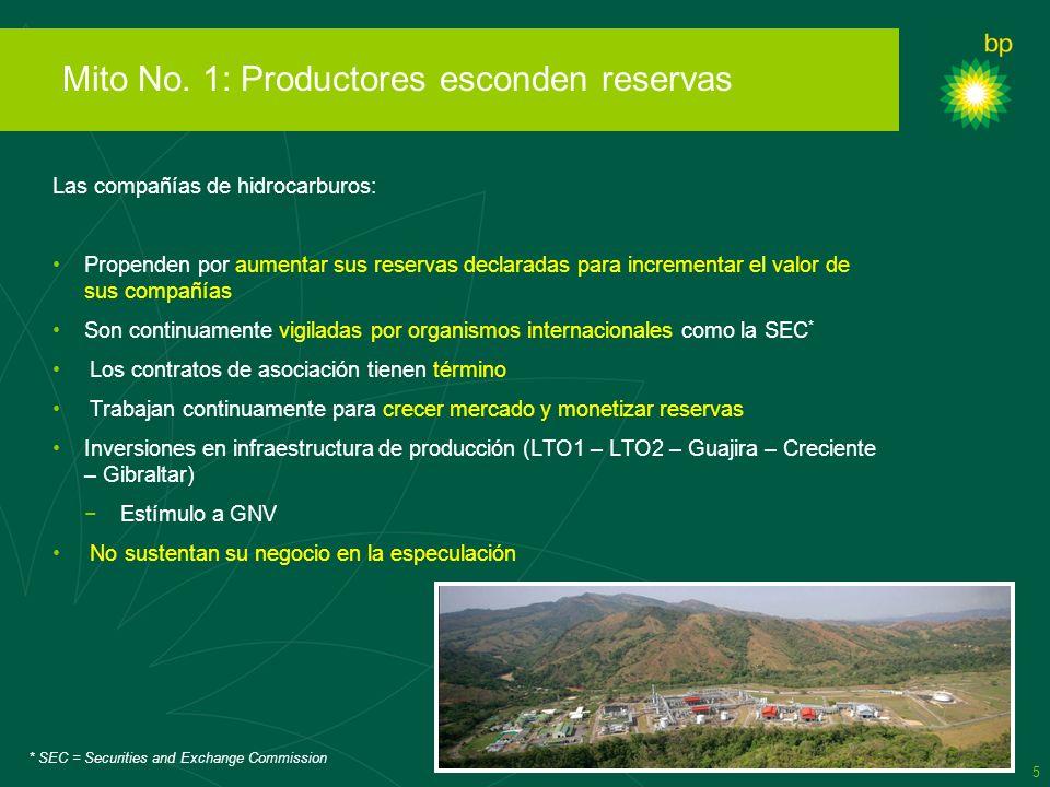 Mito No. 1: Productores esconden reservas