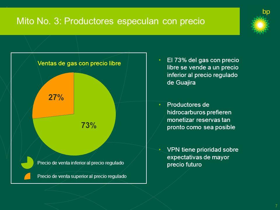Mito No. 3: Productores especulan con precio