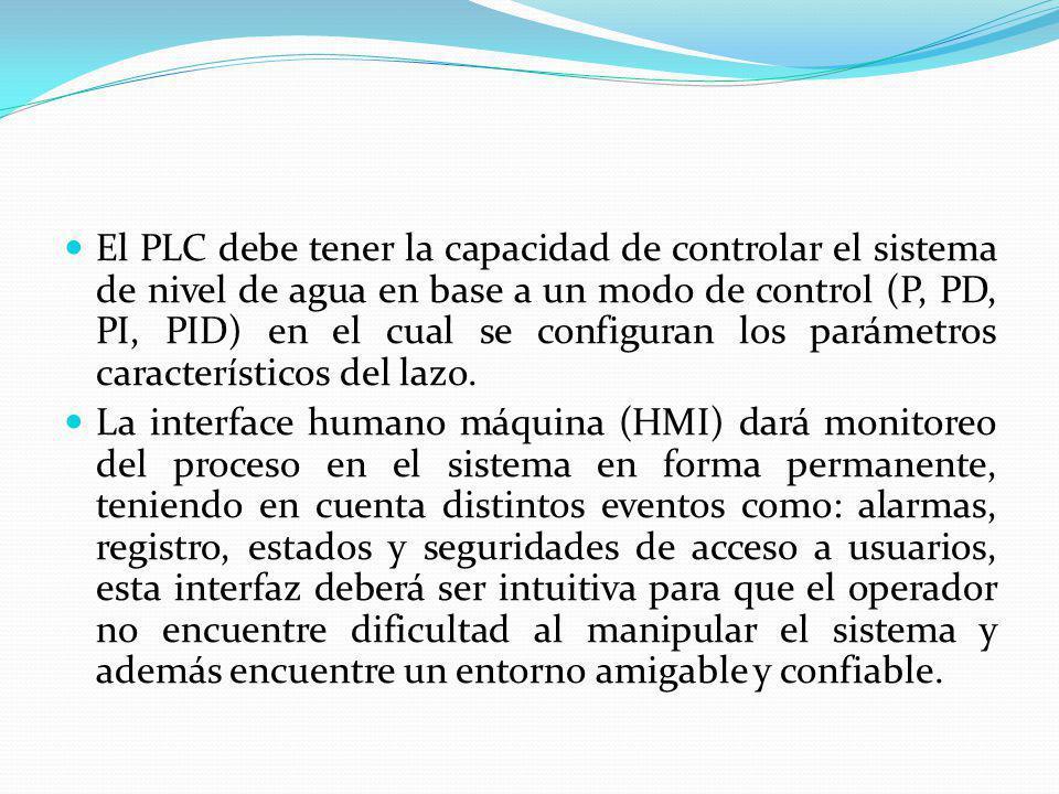 El PLC debe tener la capacidad de controlar el sistema de nivel de agua en base a un modo de control (P, PD, PI, PID) en el cual se configuran los parámetros característicos del lazo.