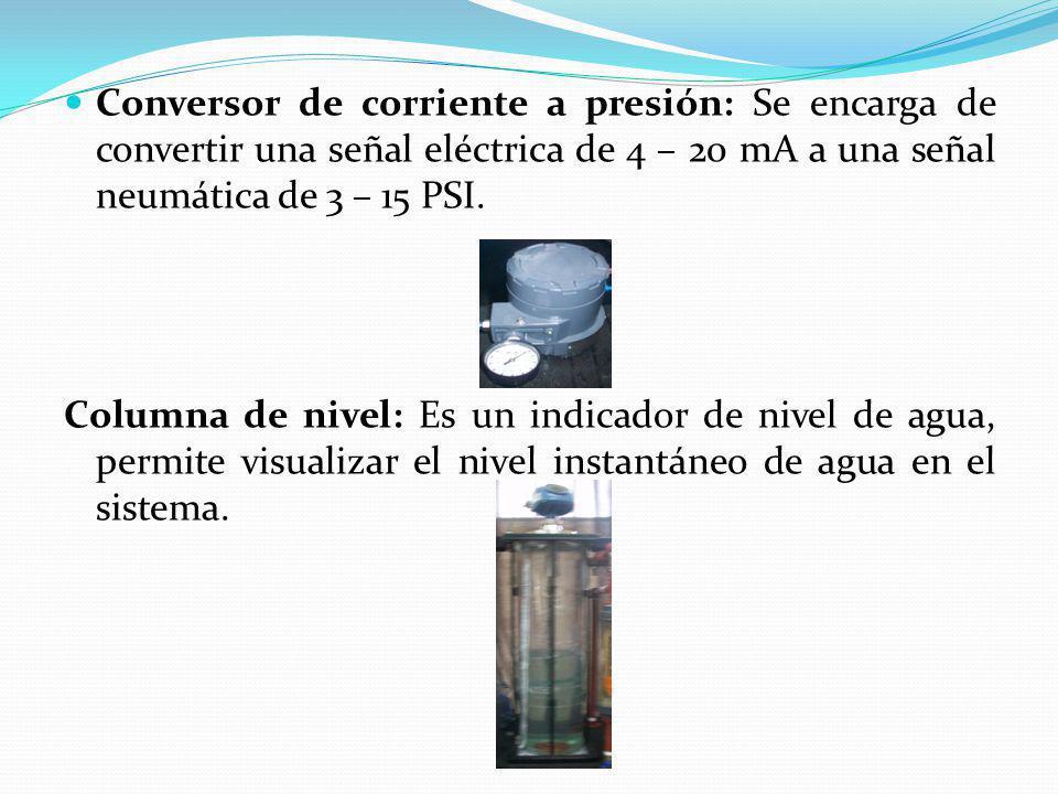 Conversor de corriente a presión: Se encarga de convertir una señal eléctrica de 4 – 20 mA a una señal neumática de 3 – 15 PSI.