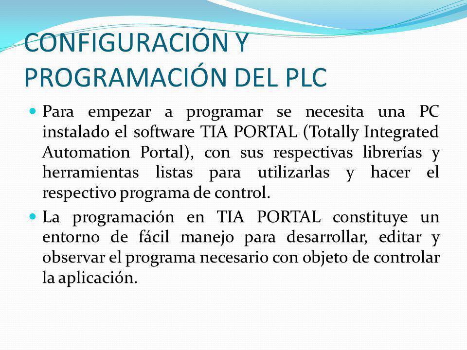 CONFIGURACIÓN Y PROGRAMACIÓN DEL PLC