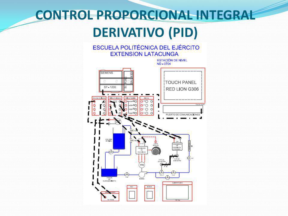 CONTROL PROPORCIONAL INTEGRAL DERIVATIVO (PID)