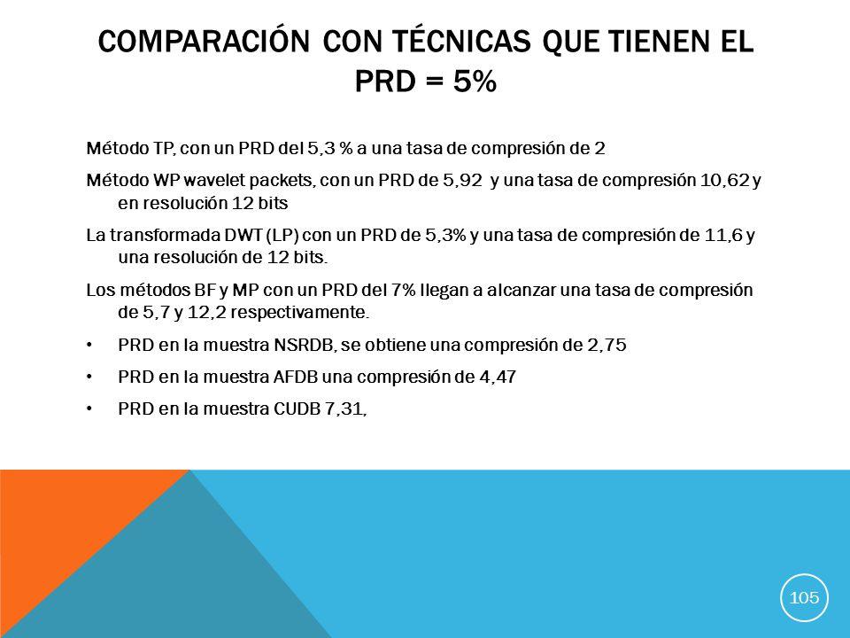 Comparación con técnicas que tienen el PRD = 5%