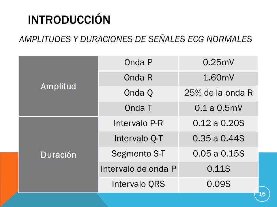 INTRODUCCIÓN AMPLITUDES Y DURACIONES DE SEÑALES ECG NORMALES Amplitud