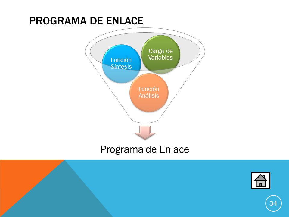 Programa de Enlace Programa de Enlace Carga de Variables