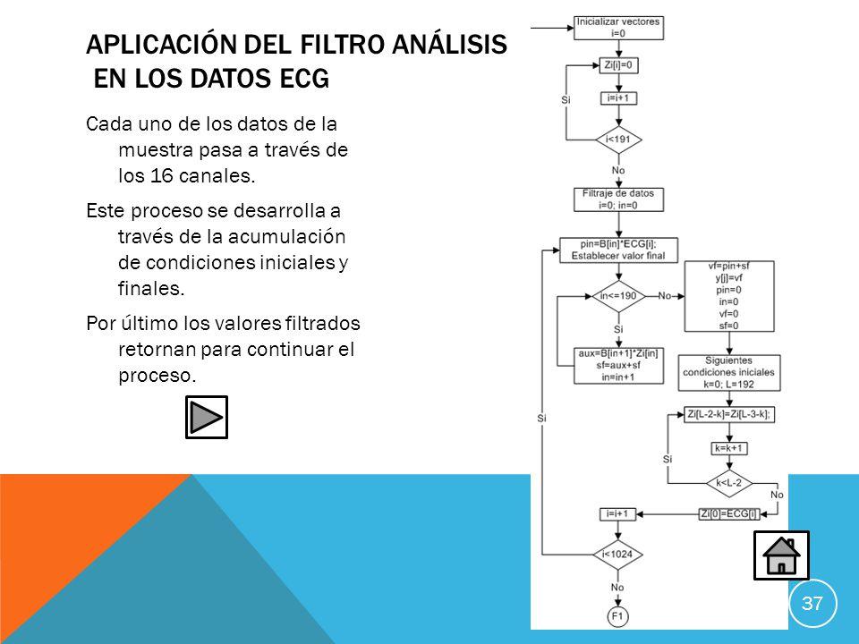 Aplicación del Filtro Análisis en los datos ECG