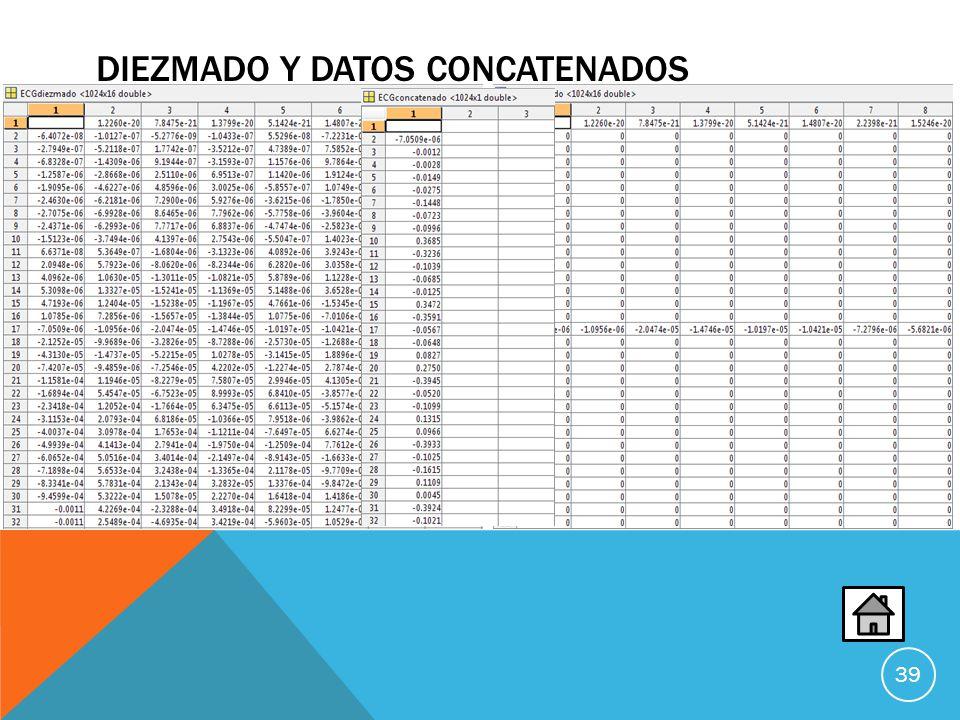 Diezmado y datos concatenados