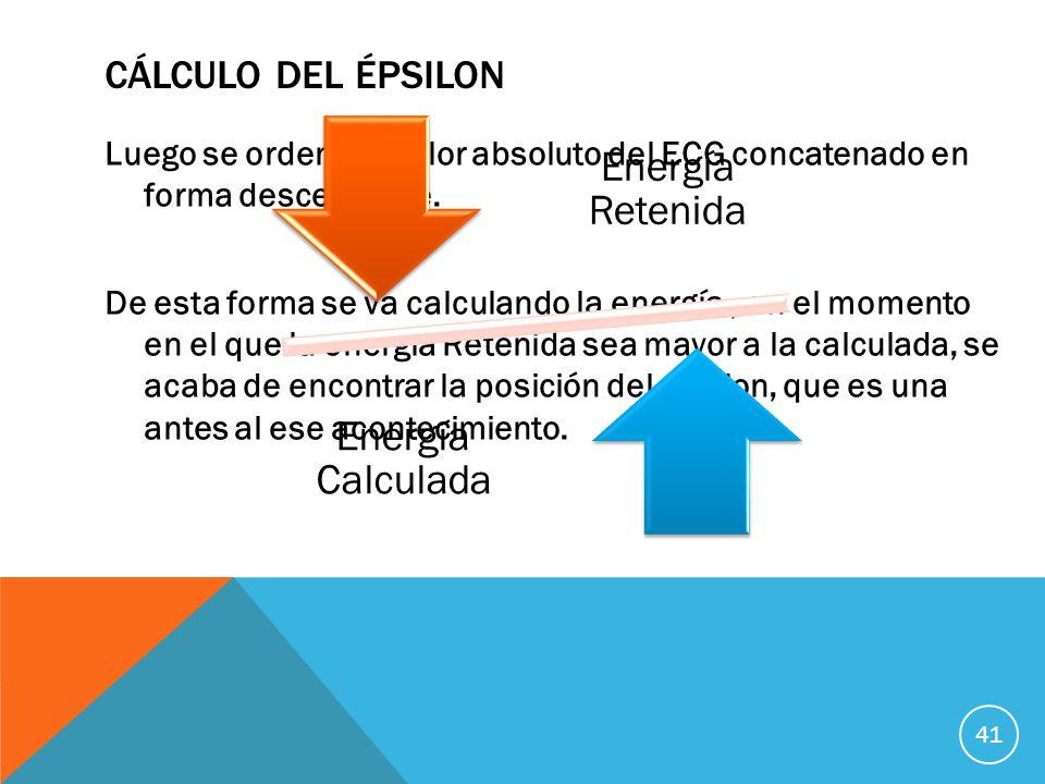 Energía Retenida Energía Calculada Cálculo del Épsilon