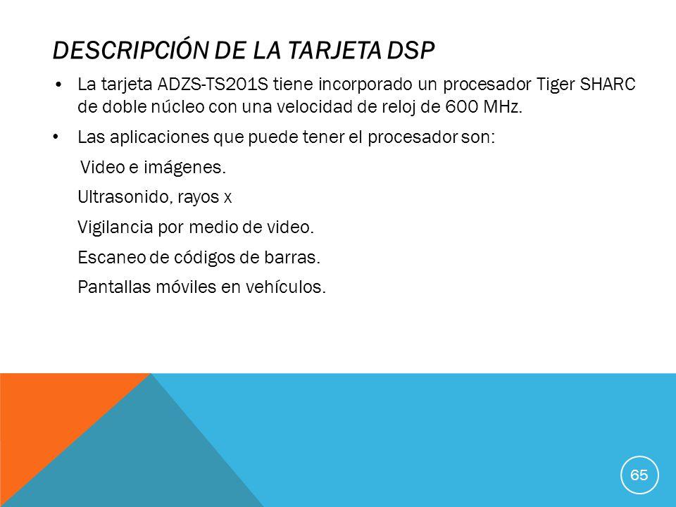 DESCRIPCIÓN DE LA TARJETA DSP