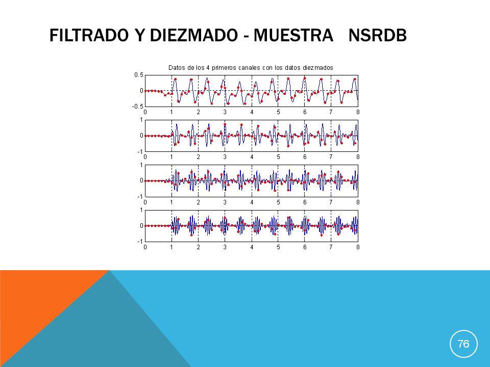 Filtrado Y DIEZMADO - MUESTRA NSRDB