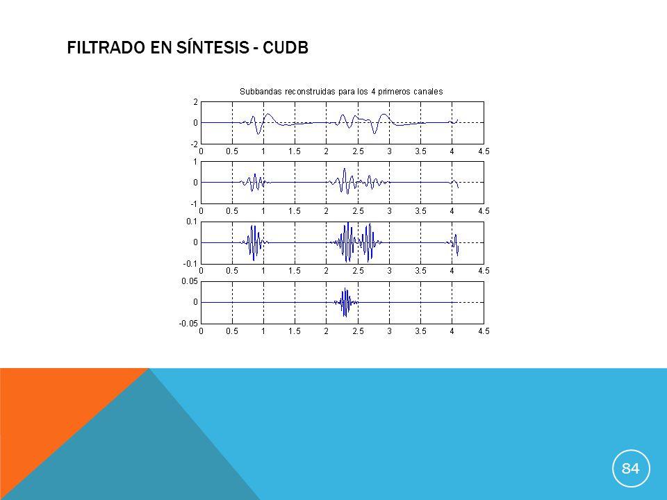 filtrado en síntesis - cudb