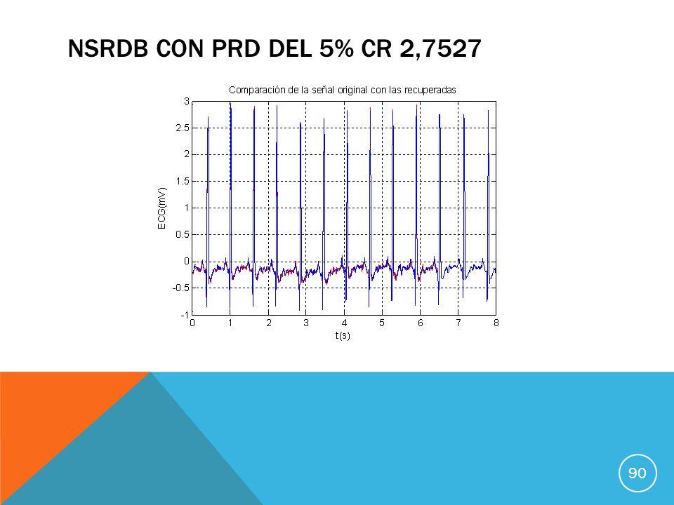 NSRDB con PRD del 5% CR 2,7527