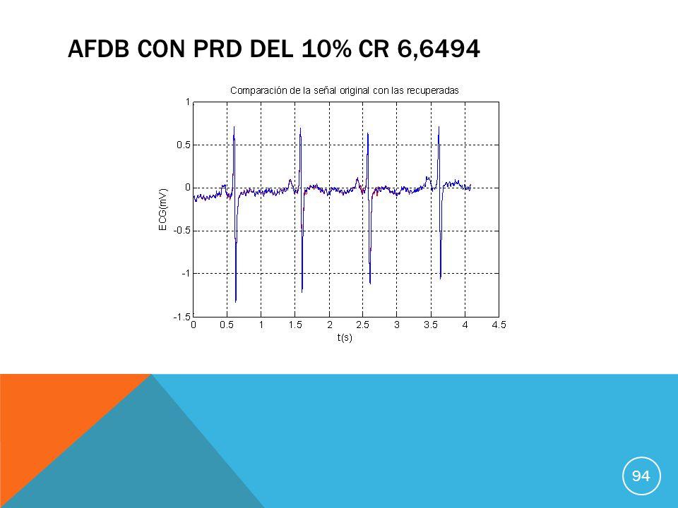 AFDB con PRD del 10% CR 6,6494