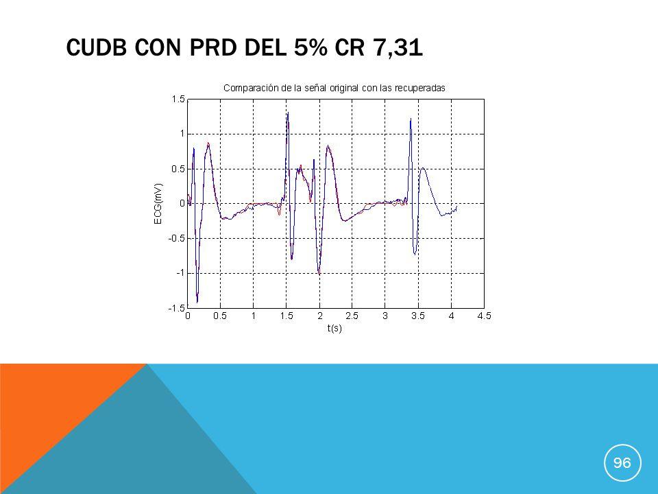 CUDB con PRD del 5% CR 7,31