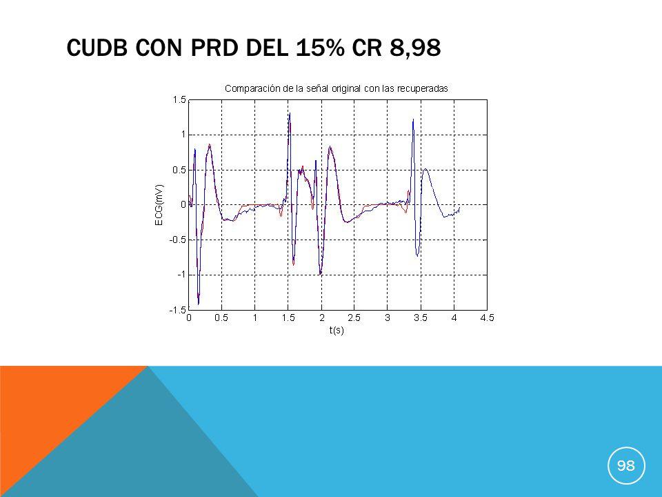 CUDB con PRD del 15% CR 8,98