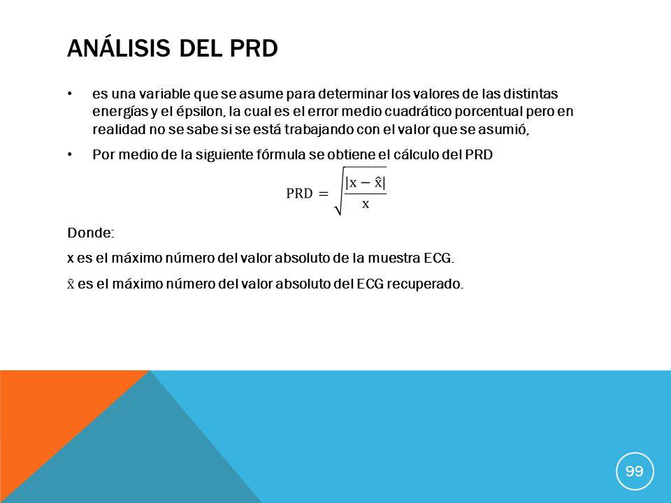 Análisis del PRD