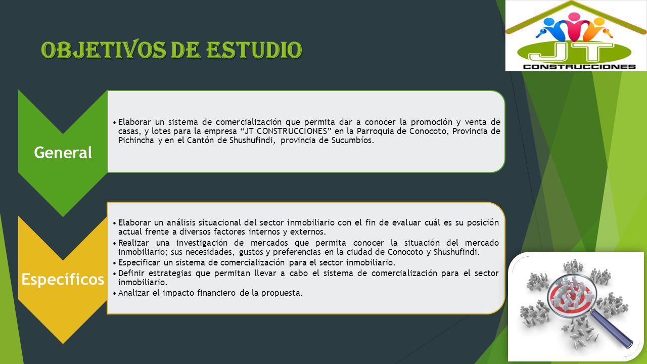 OBJETIVOS DE ESTUDIO General