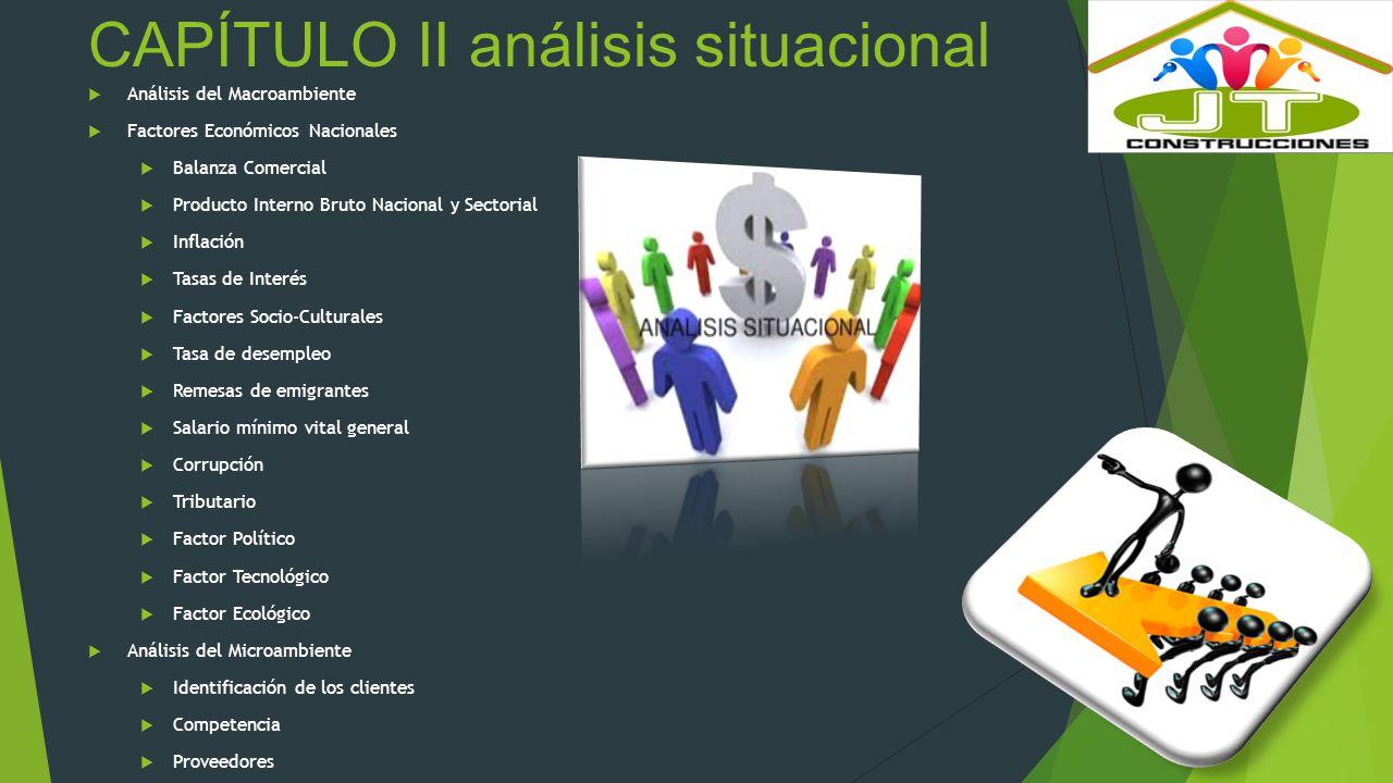 CAPÍTULO II análisis situacional