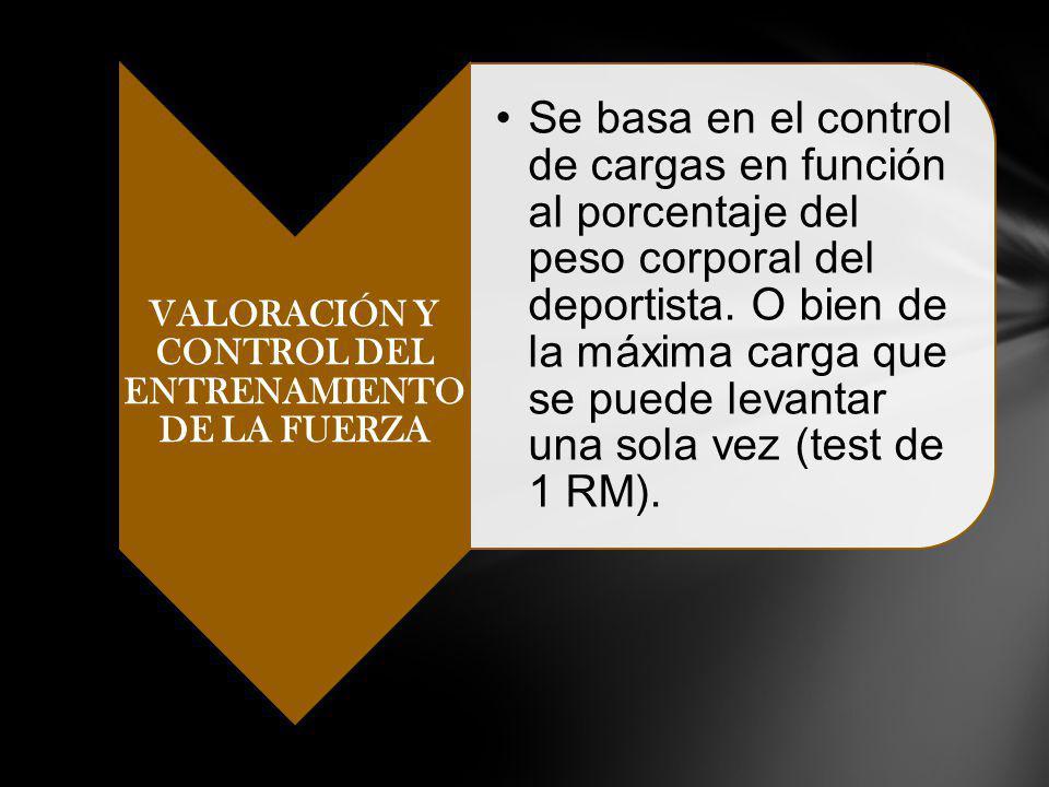 VALORACIÓN Y CONTROL DEL ENTRENAMIENTO DE LA FUERZA