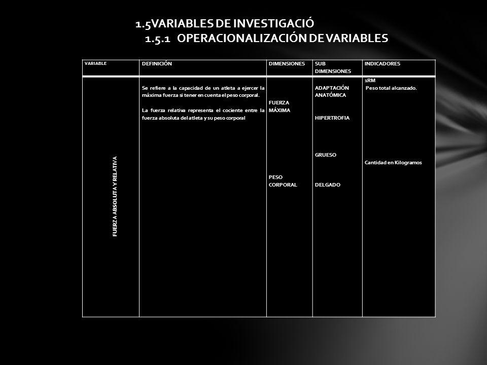 1.5VARIABLES DE INVESTIGACIÓ 1.5.1 OPERACIONALIZACIÓN DE VARIABLES