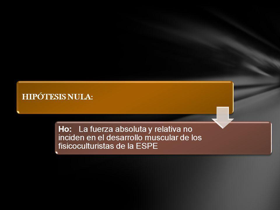 HIPÓTESIS NULA: Ho: La fuerza absoluta y relativa no inciden en el desarrollo muscular de los fisicoculturistas de la ESPE.