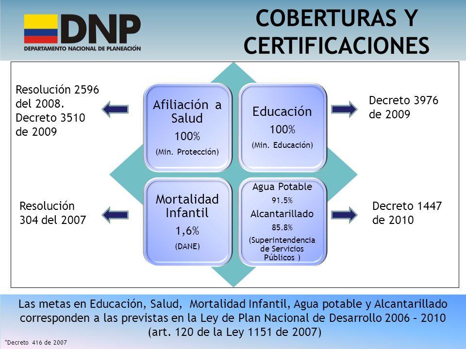 COBERTURAS Y CERTIFICACIONES