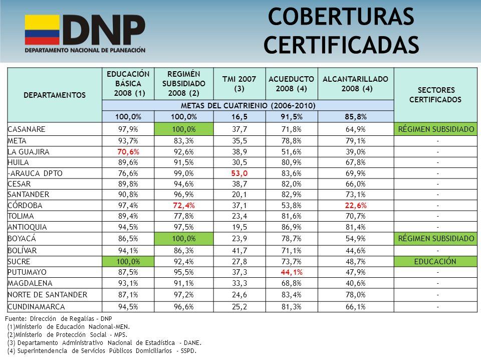 COBERTURAS CERTIFICADAS