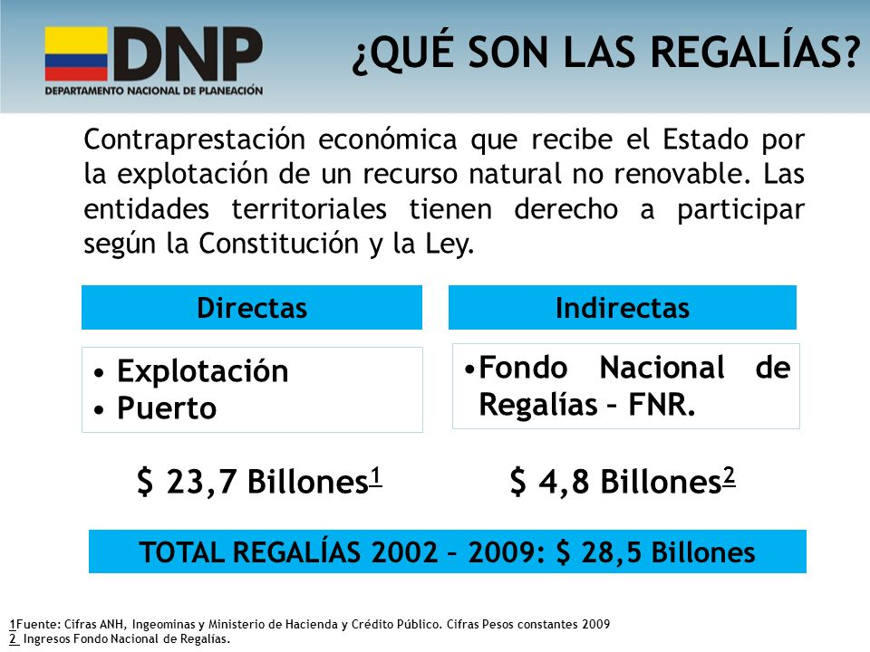 TOTAL REGALÍAS 2002 – 2009: $ 28,5 Billones
