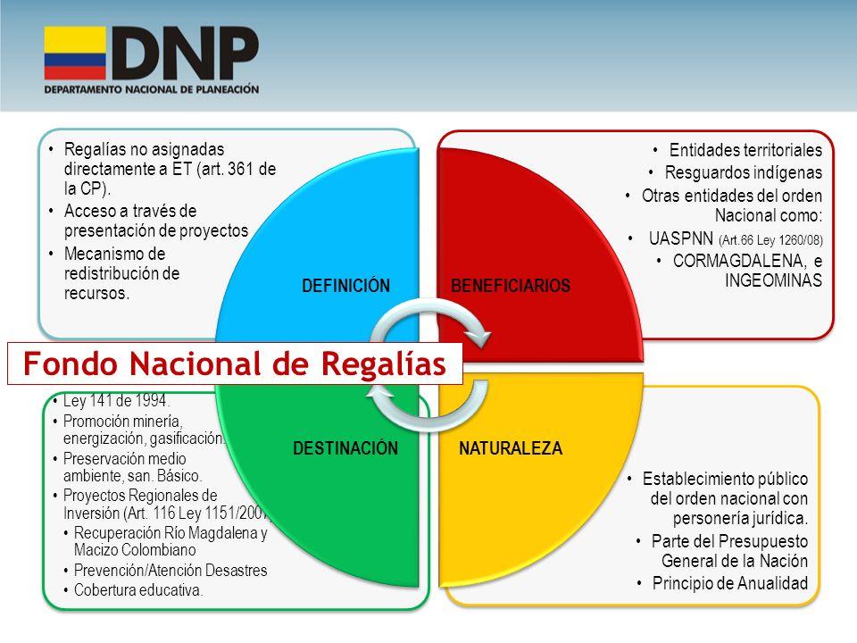 Fondo Nacional de Regalías