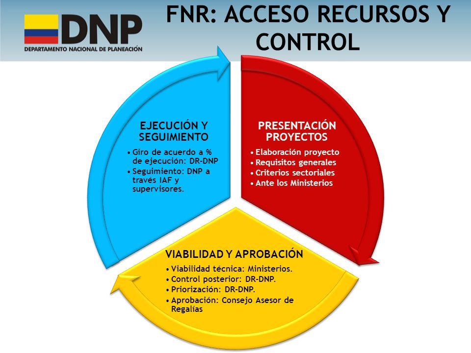 FNR: ACCESO RECURSOS Y CONTROL