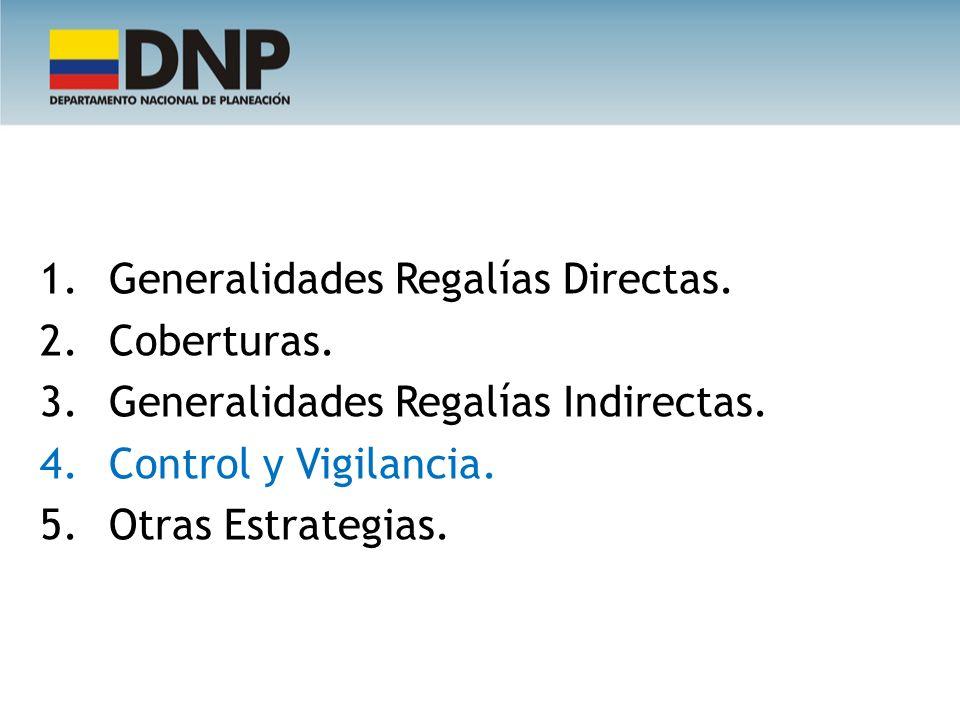 Generalidades Regalías Directas.