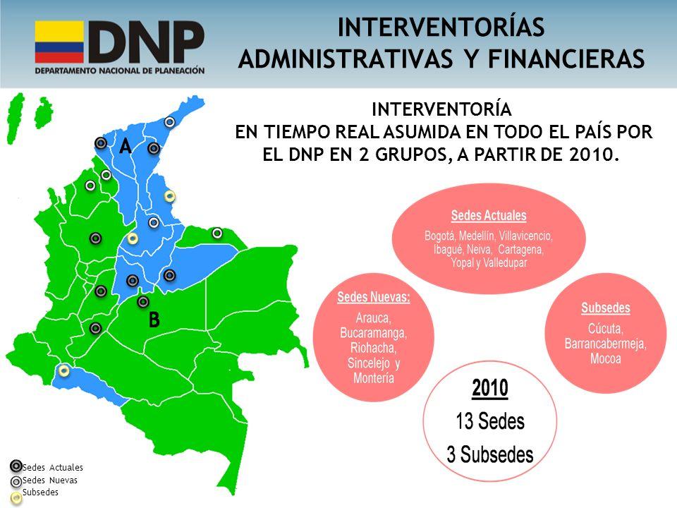 INTERVENTORÍAS ADMINISTRATIVAS Y FINANCIERAS