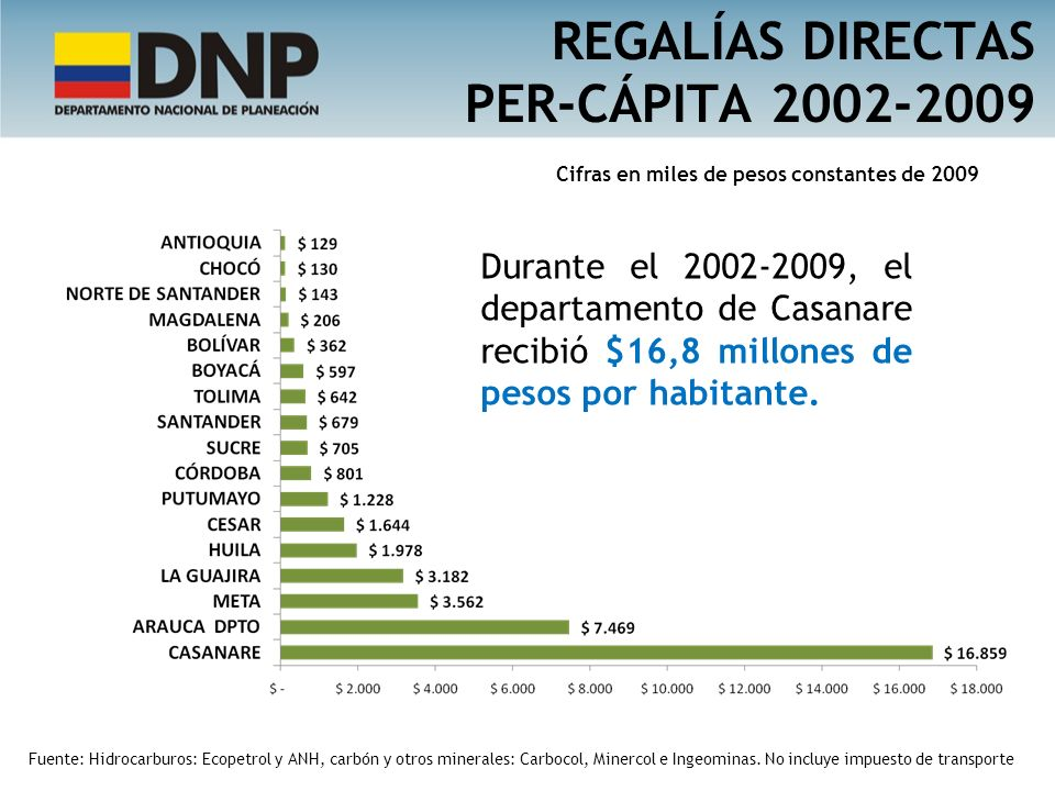 REGALÍAS DIRECTAS PER-CÁPITA 2002-2009