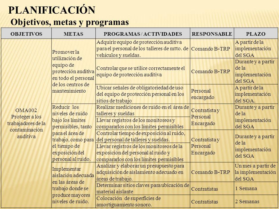PROGRAMAS / ACTIVIDADES