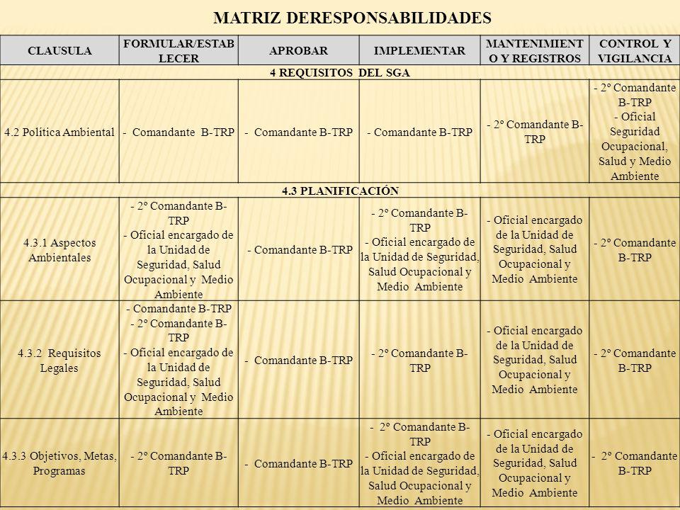 MANTENIMIENTO Y REGISTROS