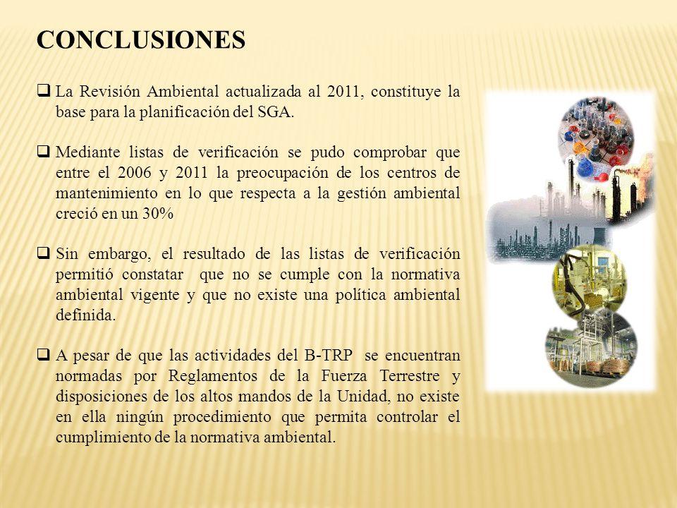 CONCLUSIONES La Revisión Ambiental actualizada al 2011, constituye la base para la planificación del SGA.