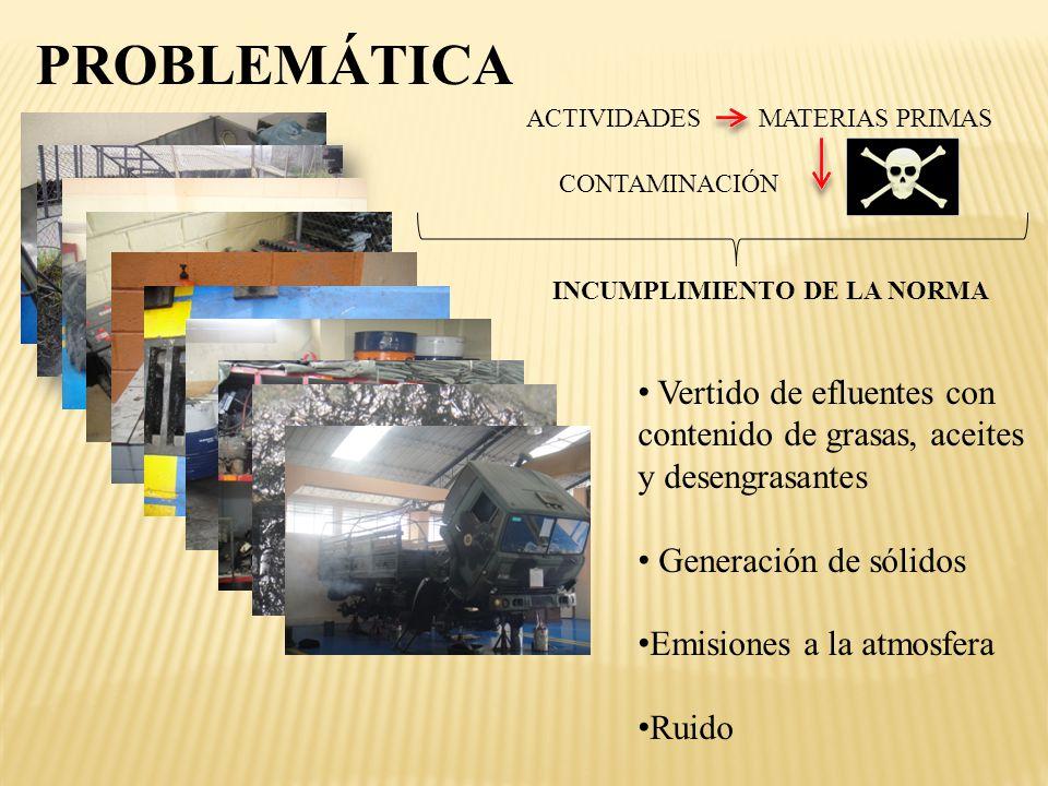 PROBLEMÁTICA ACTIVIDADES. MATERIAS PRIMAS. CONTAMINACIÓN. INCUMPLIMIENTO DE LA NORMA.