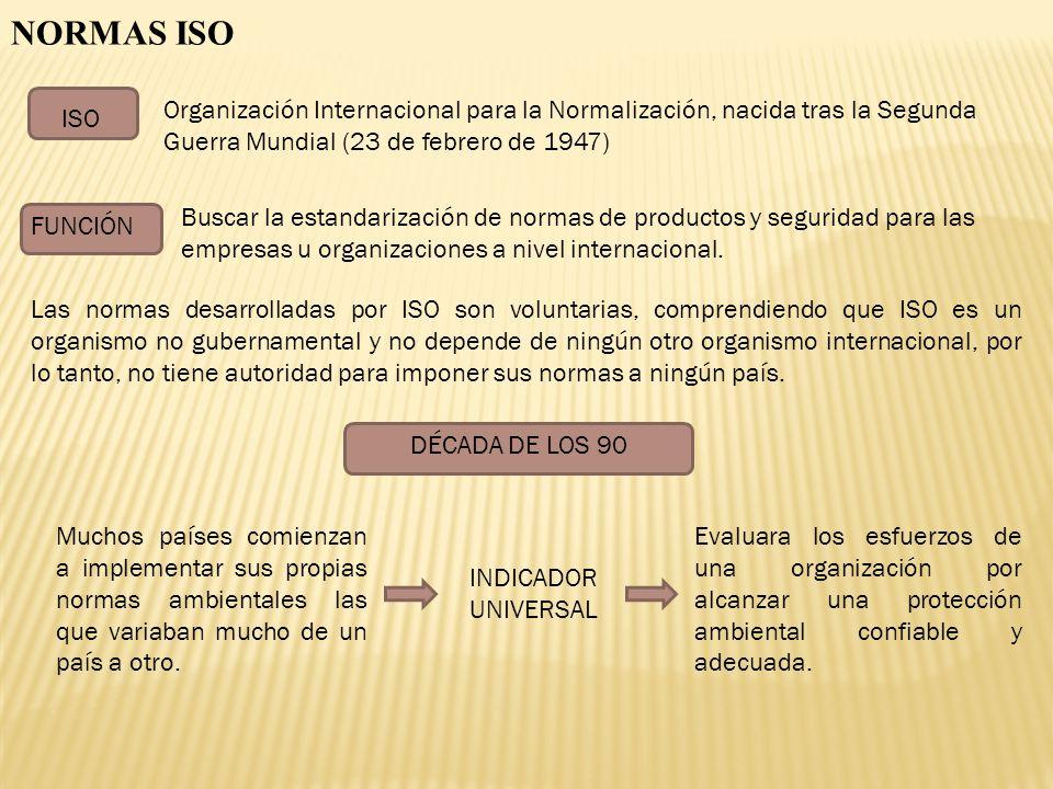 NORMAS ISO Organización Internacional para la Normalización, nacida tras la Segunda Guerra Mundial (23 de febrero de 1947)