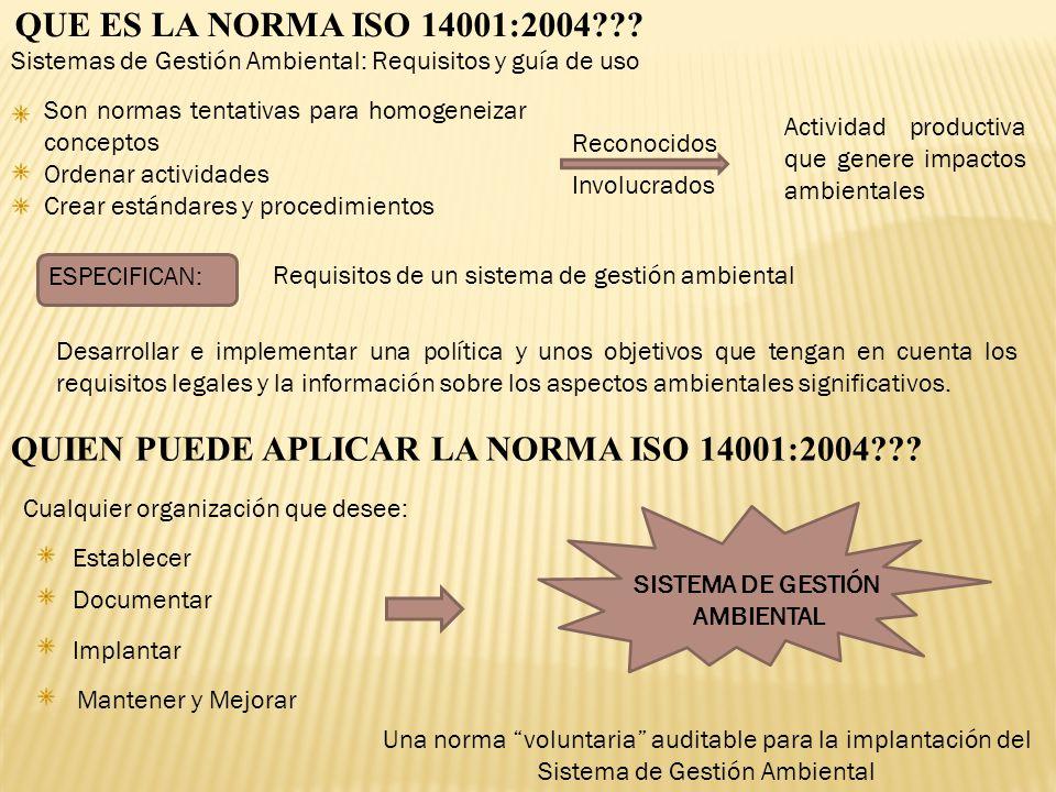 QUIEN PUEDE APLICAR LA NORMA ISO 14001:2004