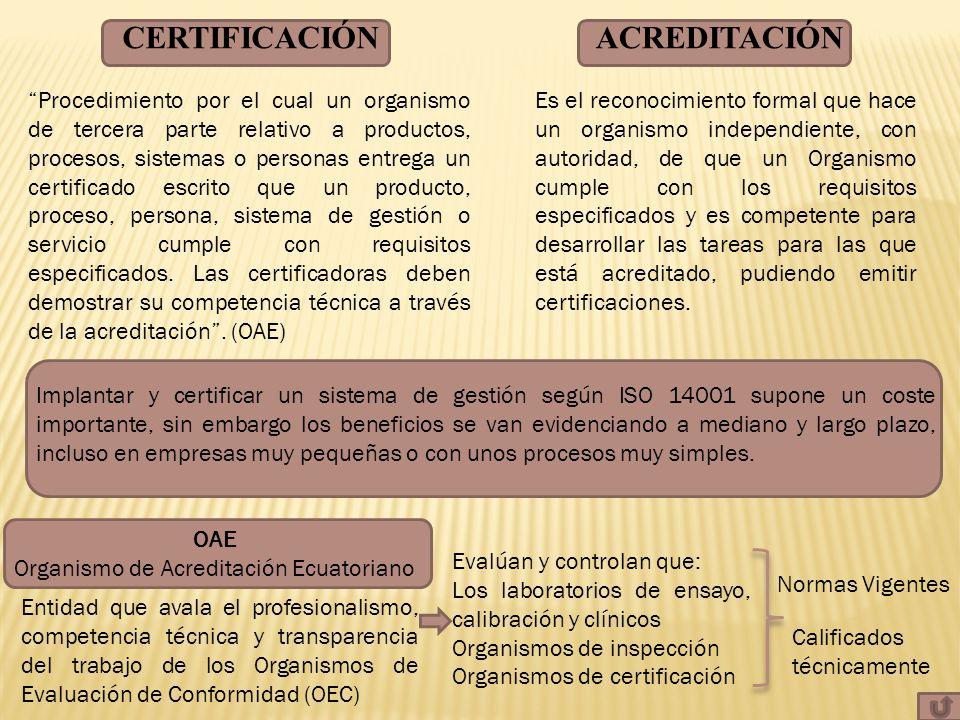 Organismo de Acreditación Ecuatoriano