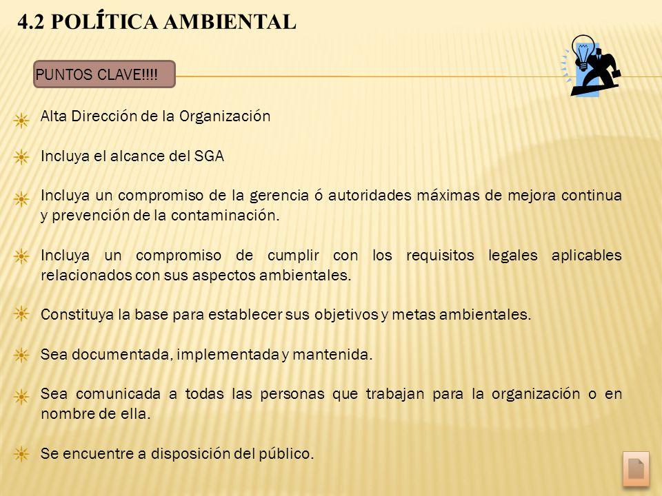 4.2 POLÍTICA AMBIENTAL PUNTOS CLAVE!!!!