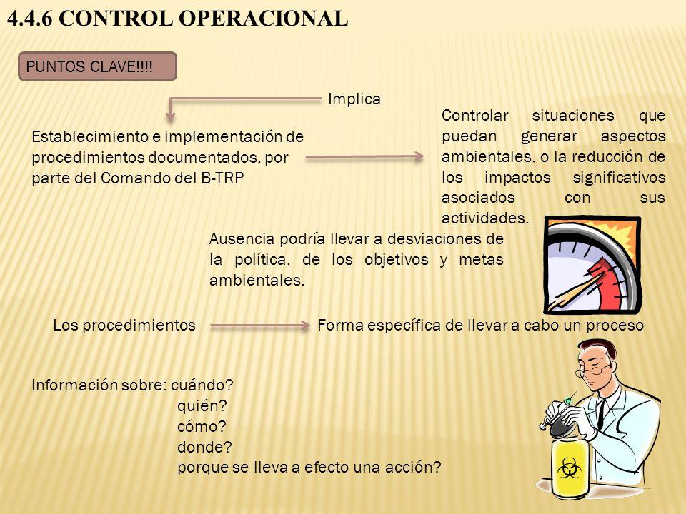 4.4.6 CONTROL OPERACIONAL PUNTOS CLAVE!!!! Implica