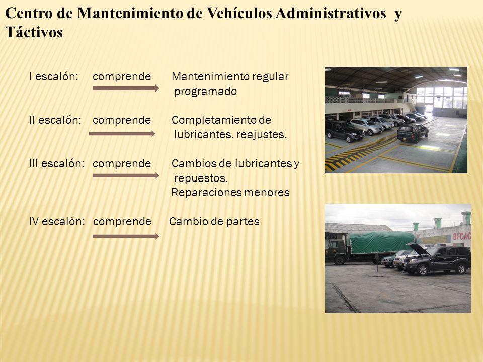 Centro de Mantenimiento de Vehículos Administrativos y Táctivos